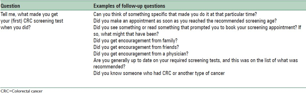 Table 2: Open-ended question and examples of follow-up questions